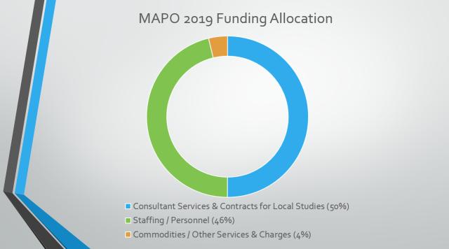 mapo funding2